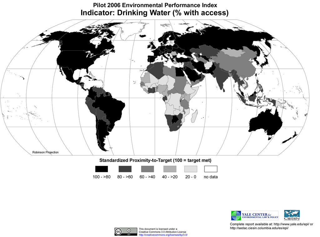 Drinking Water expressed in % with access