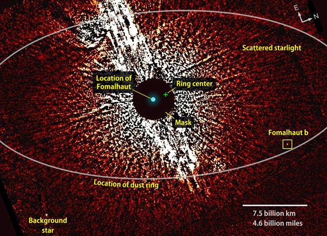 Circumstellar Dust Disk