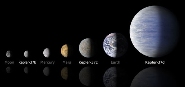 The planets of Kepler-37