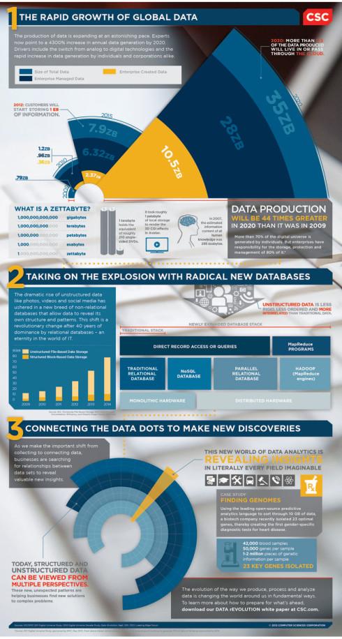 Infographic_Big_Data