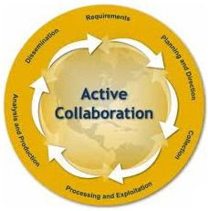 ActiveCollaboration