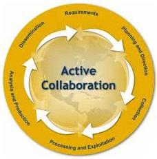 ActiveCollaboration