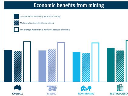 mining graph pic